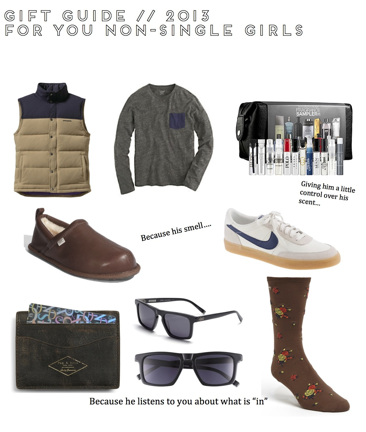 cfa3f77518a7 gift guide 2013 men - The Locus of Style